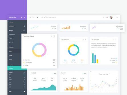 Software de ventas CRM